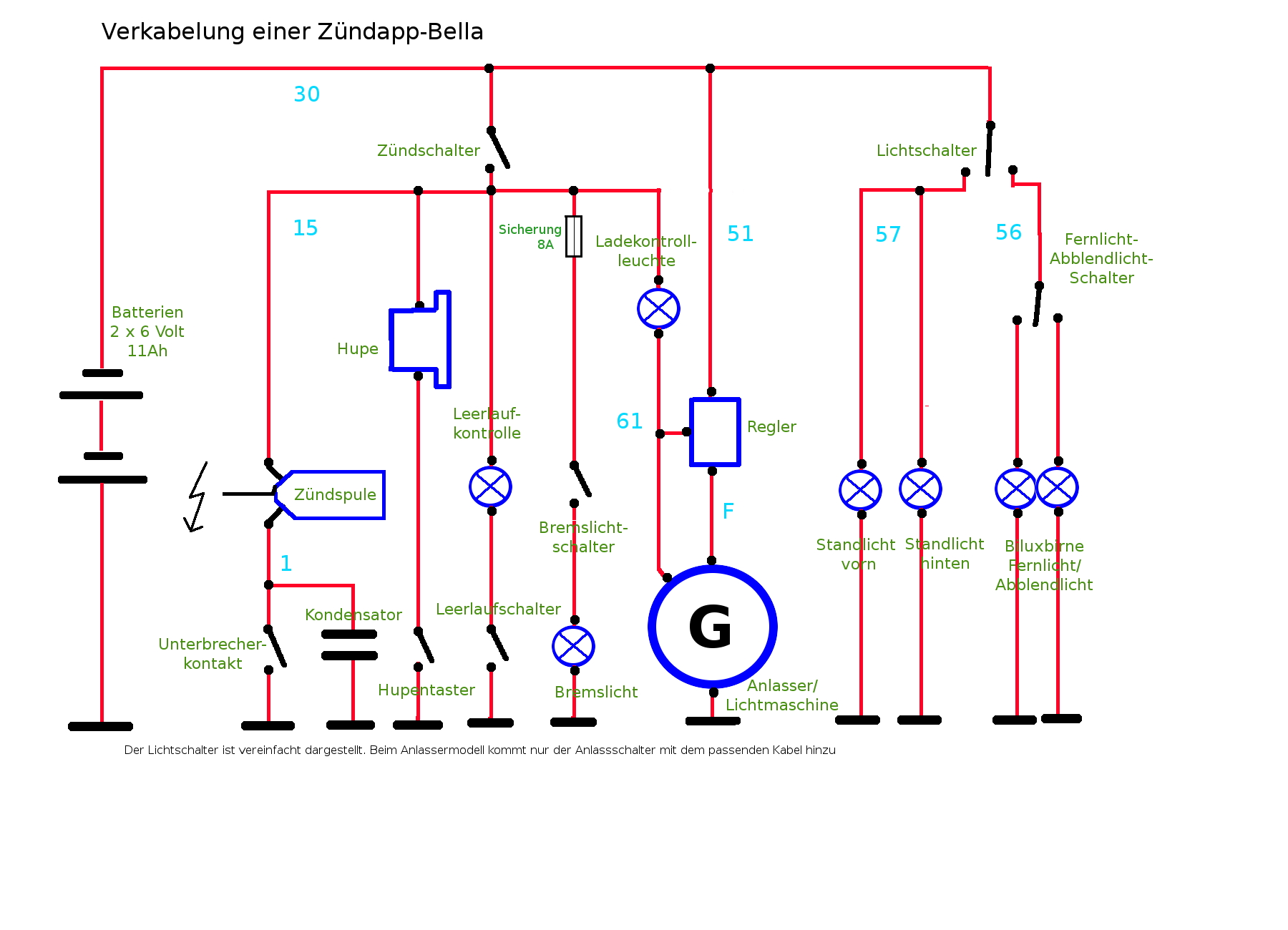 Generic Zundapp Bella Wiring Diagram source hartmut.homelinux.org_ generic electrical wiring diagrams building bella bosch dynastart wiring diagram at mr168.co